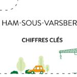 Une vidéo intéressante sur Ham-sous-Varsberg